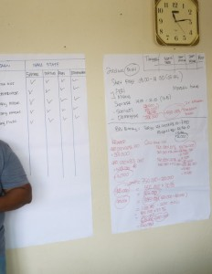 Bookkeeping training in Papua